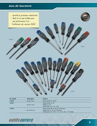 Catalogue d'outils par Aurora